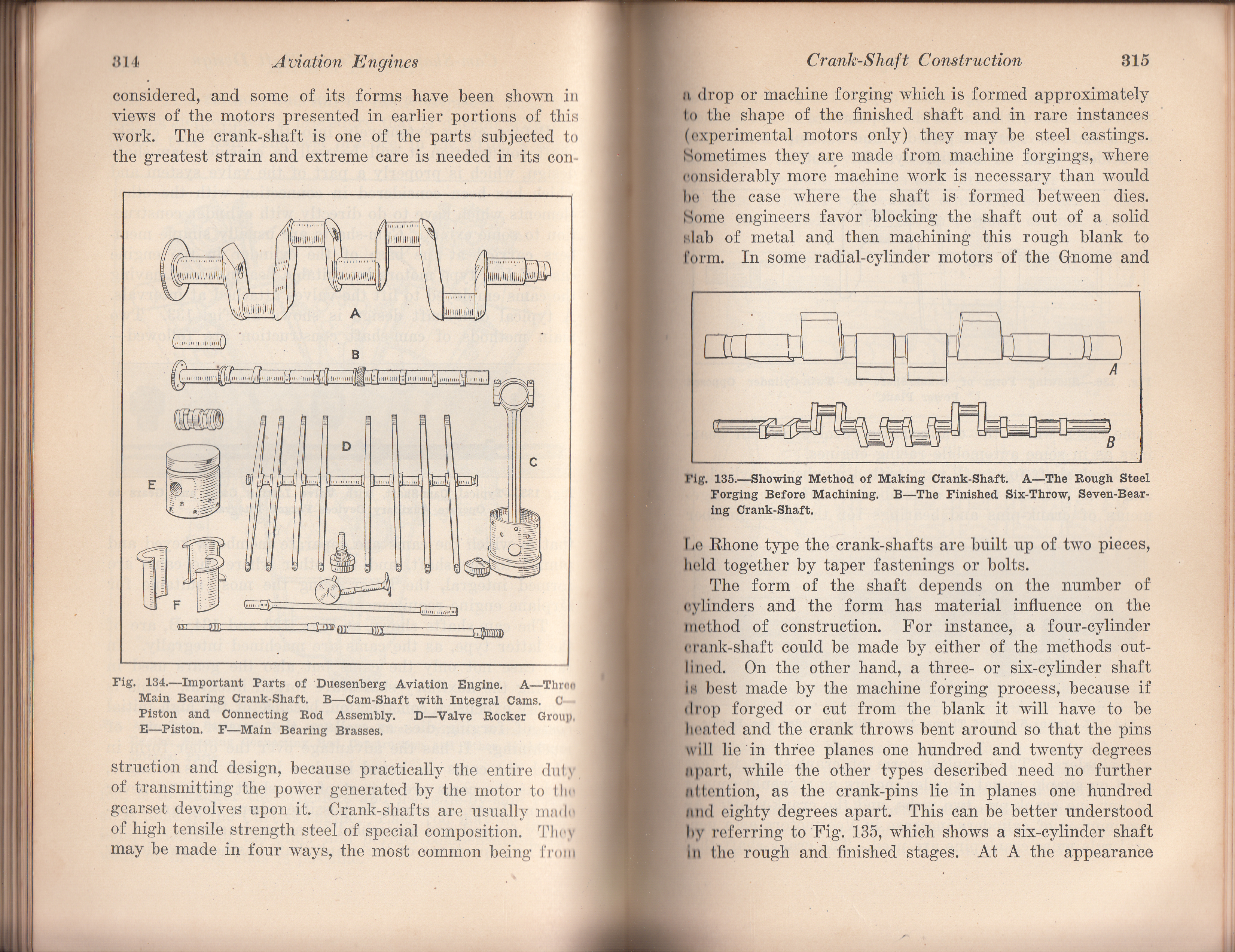 Incredible Aircraft Engines From The Time That Airplanes Were Made From Wood Wiring Cloud Hisonuggs Outletorg