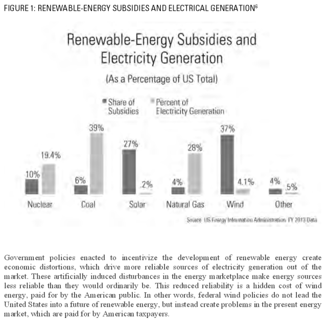 Where Subsidies Go http://www.strata.org/wp-content/uploads/2015/07/Full-Report-True-Cost-of-Wind1.pdf