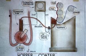 1951 engineering slideshow 7